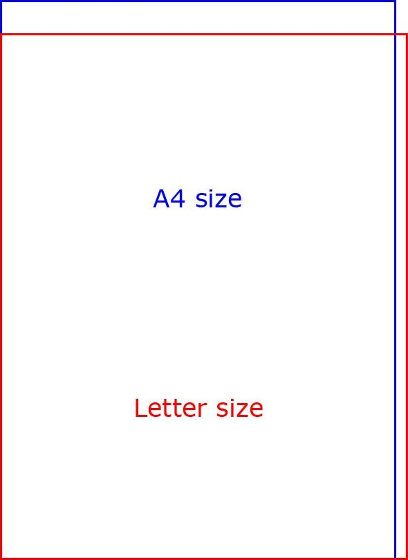 A4 Paper and Letter Sizes in pixels Art - creation, Paint - resume paper size