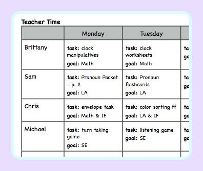 The 25 best special education schedule ideas on pinterest for Special education schedule template
