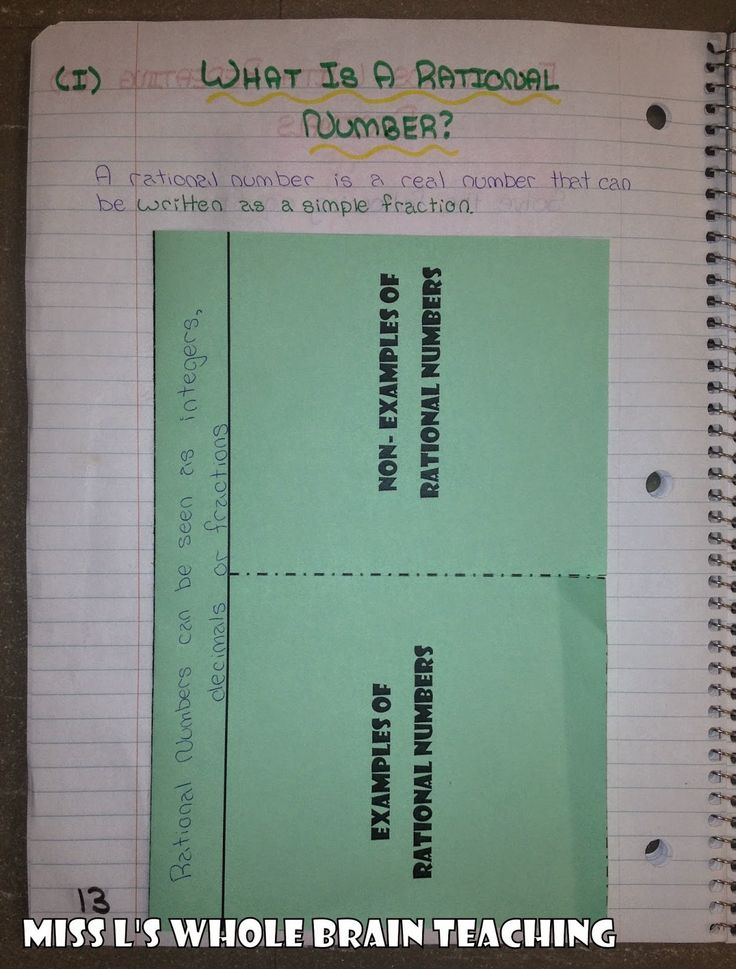 Interactive Notebook - Grade 8 Math - What is a Rational Number: definition, examples, non-examples