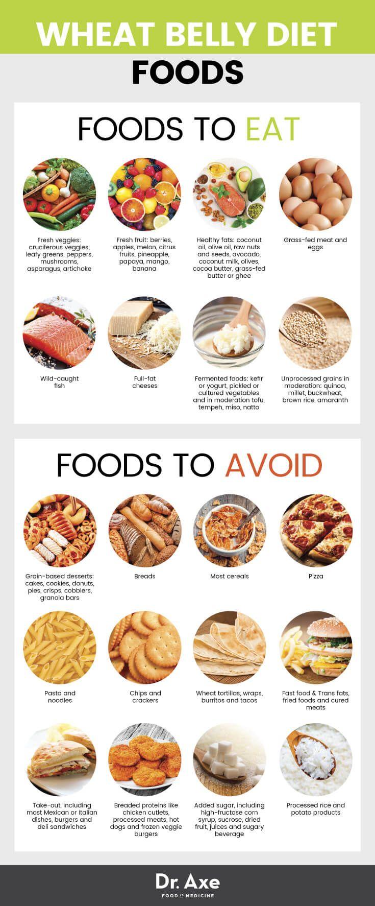 Endometriosis diet: Foods to eat and avoid
