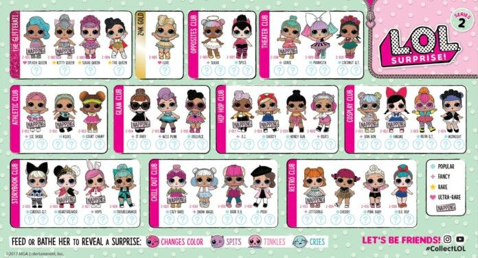 Checklist For Lol Surprise Dolls Confetti Collection Wave 2 Lol Dolls Free Kids Coloring Pages Lol