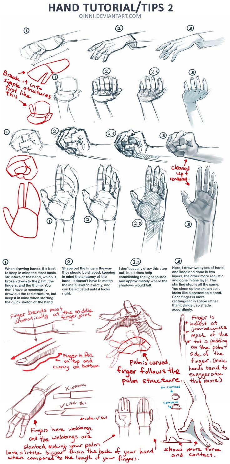 Hand Tutorial 2: tips and reference / Tutoriel: dessiner les mains, astuces et références - Partie 2. By / Par =Qinni • DeviantART