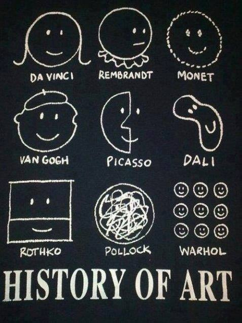 History of Art https://www.facebook.com/pages/CBGB-OMFUG/96711894275