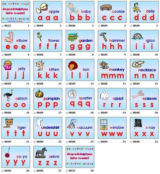 Do You Know These Letter Sounds? - PowerPoint & Follow Along Pages