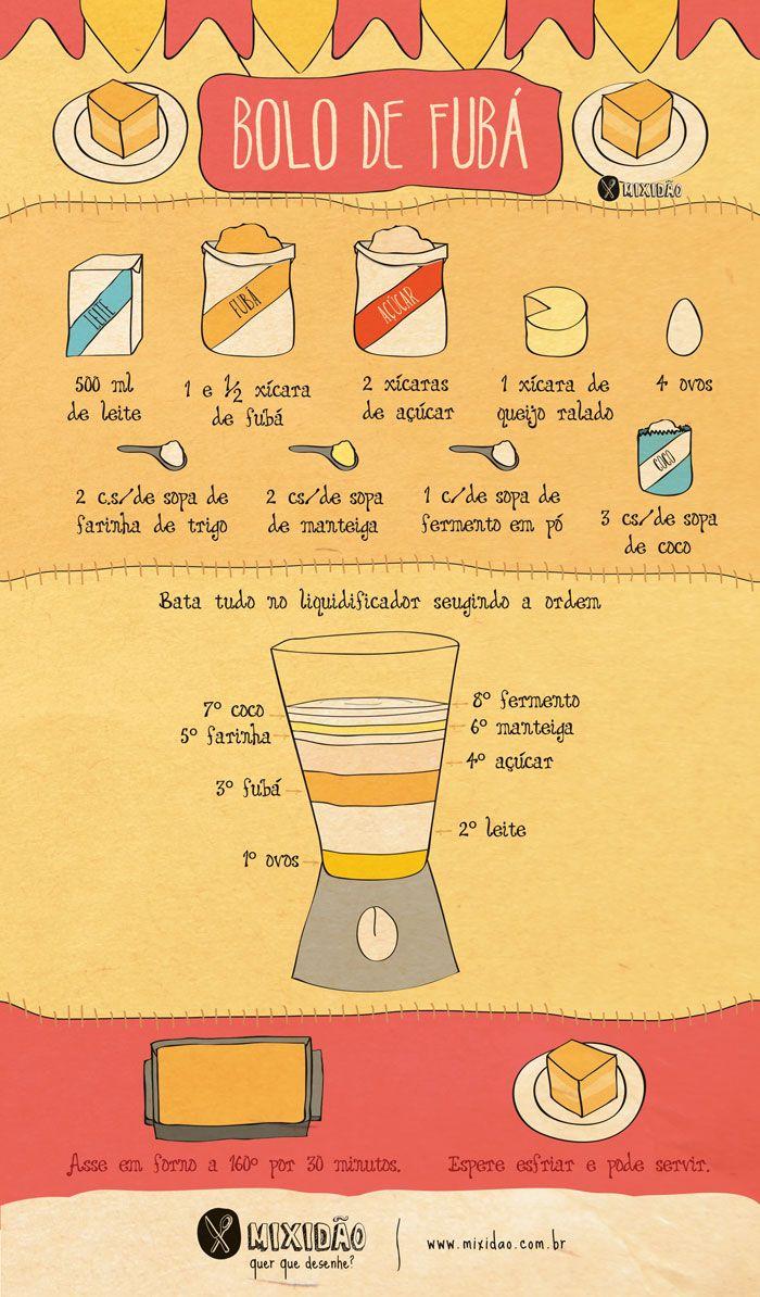 Receita ilustrada de Bolo de Fubá, bolo típico para festa junina, receita fácil de preparar. Ingredientes: leite, fubá, farinha de trigo, queijo, coco ralado, açúcar, ovo, fermento e manteiga.