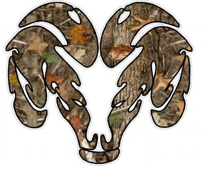 Camouflage Symbol | Dodge Ram Logo