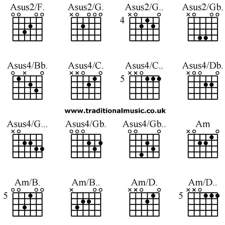 Advanced guitar chords: Asus2/F. Asus2/G. Asus2/G.. Asus2/Gb. ,Asus4/Bb. Asus4/C. Asus4/C.. Asus4/Db. Asus4/G... Asus4/Gb. Asus4/Gb.. Am
