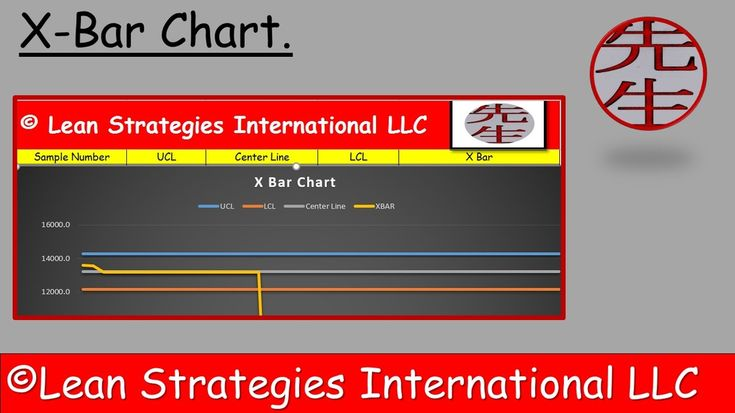 Grab a FREE X-bar Chart and learn what this control chart is used - what is a bar chart