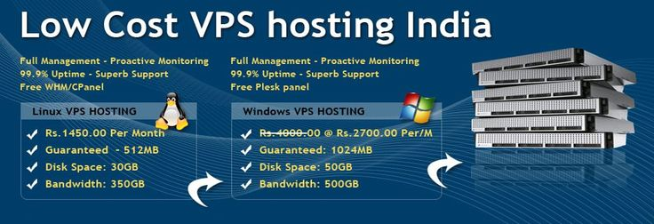Low Cost VPS Hosting India Package