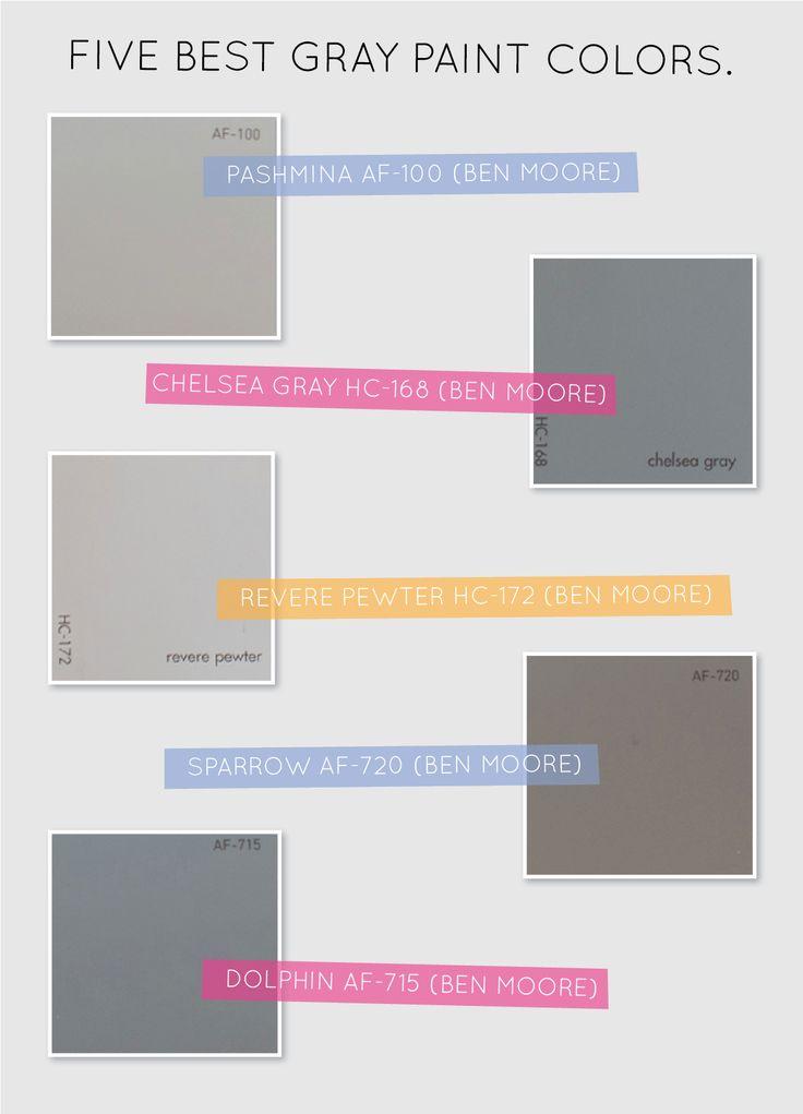 5 best gray paint colors