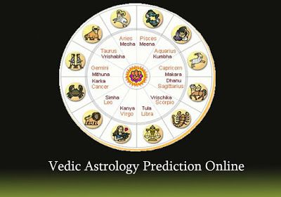 Online free astrology by date of birth