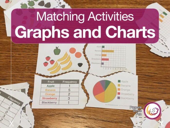 Graphs and Charts Matching Activity