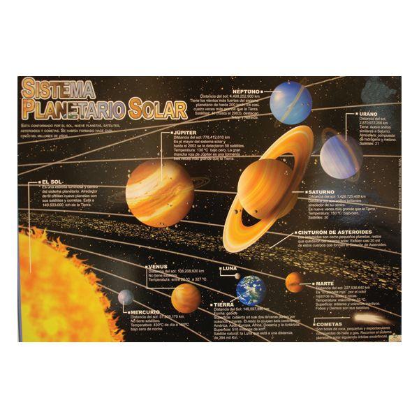 Lámina Sistema Planetario Solar -> http://www.masterwise.cl/productos/6-ciencias/27-lamina-sistema-planetario-solar