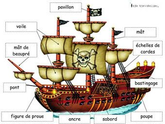 Les pirates | Primary French Immersion Education | Scoop.it