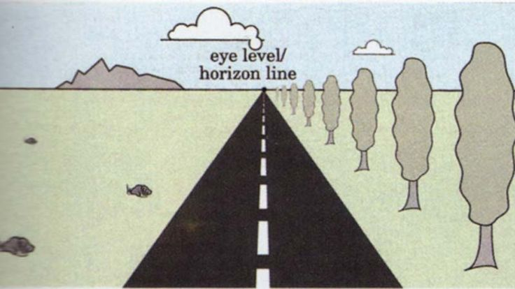 Linear Perspective Psychology Example Depth Perception: Line...