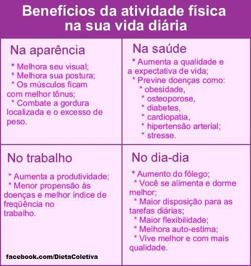 Aline Lamarco - Nutricionista Clínica, Esportiva, Gestacional e Infantil: Benefícios da atividade física diária