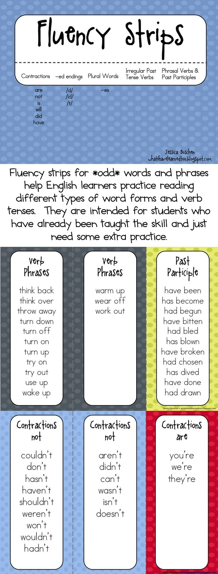 These fluency strips are intended for students who need a little extra practice reading certain types of words. Includes fluency strips for: • Contractions: will, is, not, are, did, have • Regular past tense verbs sorted by ending sound: /id/, /d/,  /t/  • Irregular past tense verbs with their present tense counterpart • Plural words with -es • Phrasal Verbs • Past Participles (have, has, had)