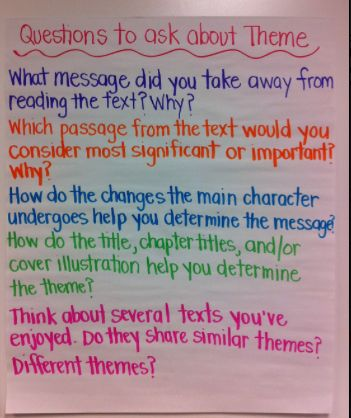 theme - questions to ask to decide theme