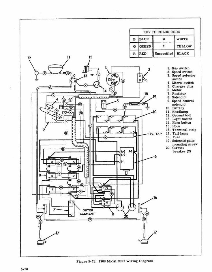 Wiring Diagram For Electric Golf Trolley : Harley davidson electric golf cart wiring diagram this is