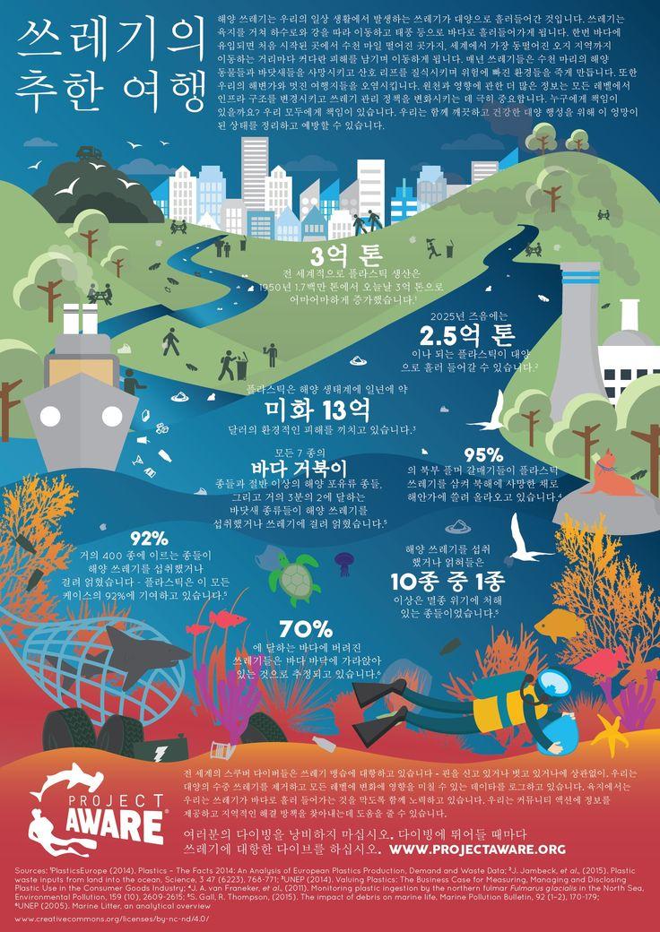 Ugly Journey of Our Trash Korean 2015