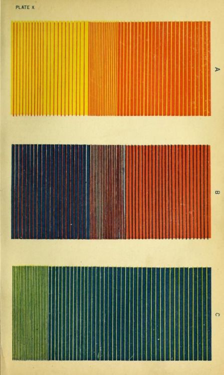 Plate X. The principles of harmony and contrast of colours. 1890. http://nemfrog.tumblr.com/post/116747977007/plate-x-the-principles-of-harmony-and-contrast-of