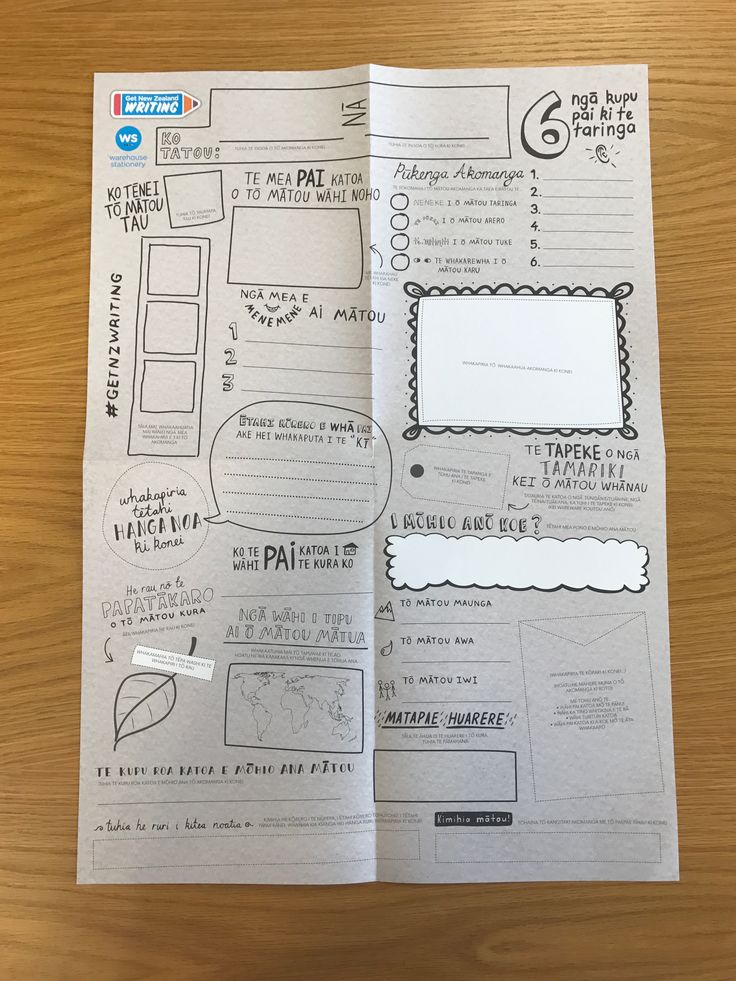 """Your """"We Are..."""" Found Poem Sheet is available in both Te Reo Maori and Te Reo Pakeha. Support each student to complete an individual task and a Found Poem will be revealed."""