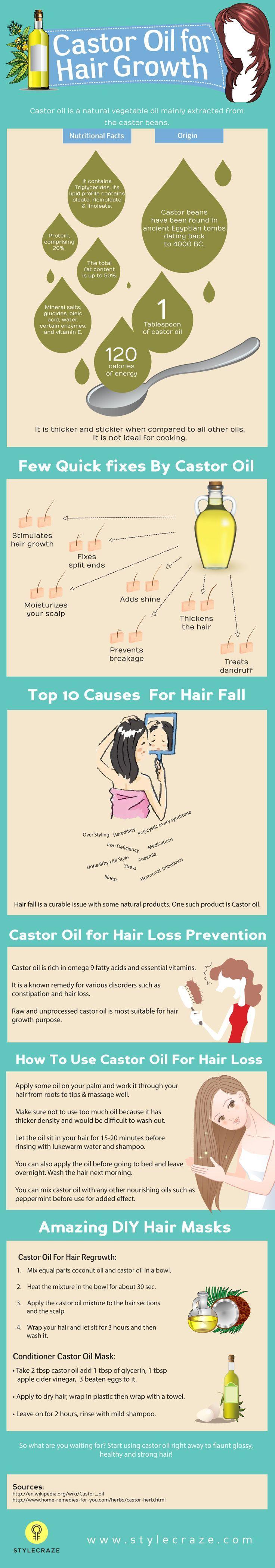 Rizinusöl für die Haare
