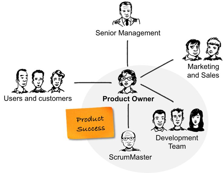 Product Owner And Stakeholders