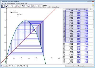 GeoGebra is an app for interactive geometry, algebra, statistics, and calculus software to teach math at all levels through the use of tens of thousands of free materials!