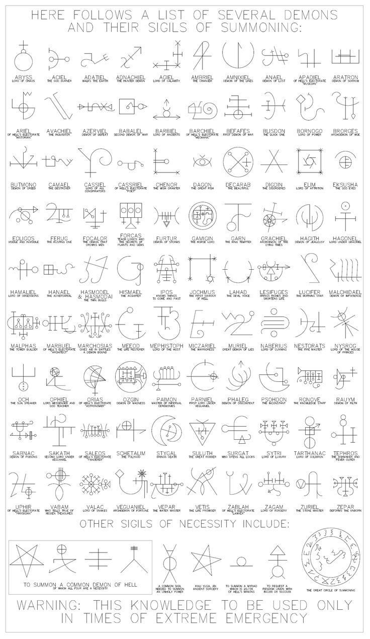 Demons and their Sigils of Summoning