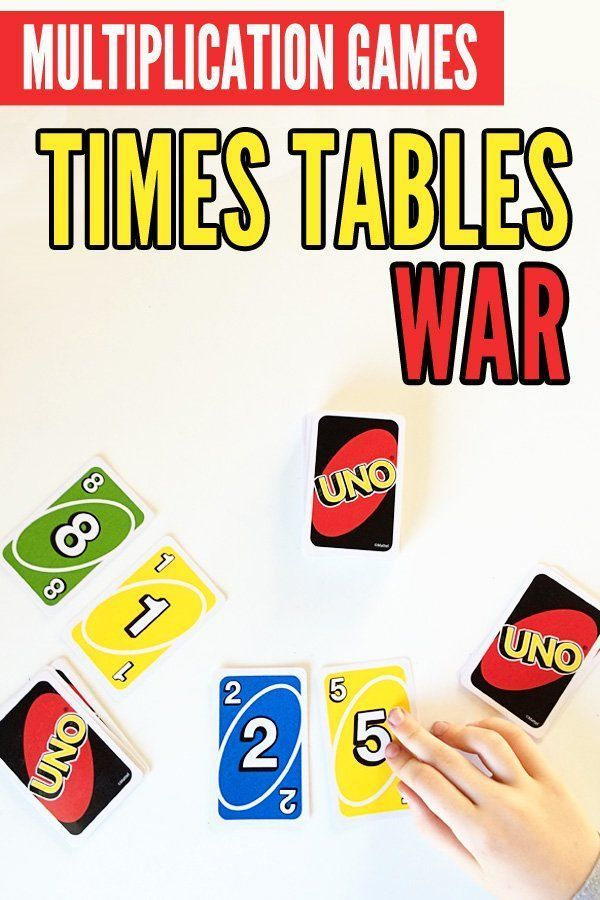 A fun adaptation of the popular kids card game, War, this math game is perfect for reinforcing and assessing  learning about multiplication.