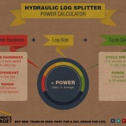If you've decided to split your own wood for the fireplace and want a hydraulic log splitter, this guide can help you estimate how much power you'll n