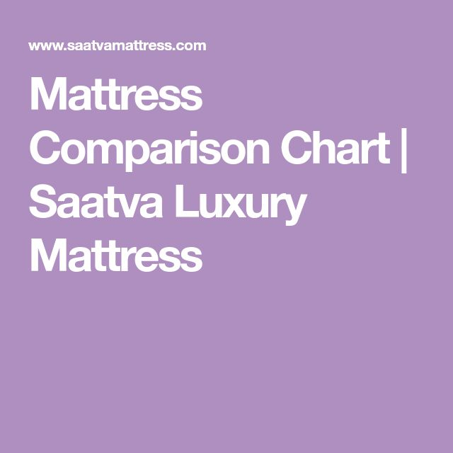 Mattress Comparison Chart | Saatva Luxury Mattress