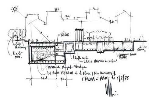 Sketch by Renzo Piano, project for IRCAM, Paris. I am obsessed with Renzo's sketches! So cool.