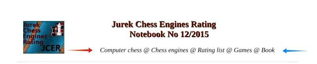 Chess Engines Diary: JCER Notebook 12/2015
