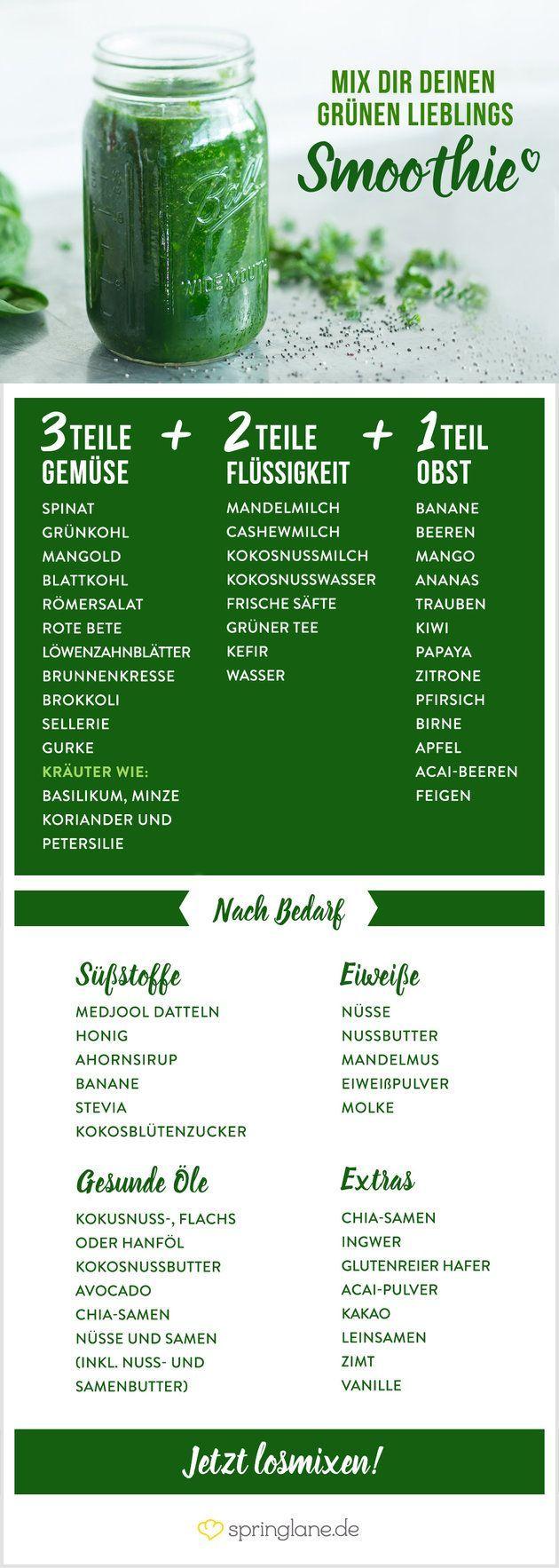Smoothie-Spickzettel - Alles was du für deinen grünen Smoothie brauchst. Viel mehr Tipps für Smoothies im Artikel!