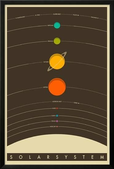Travel Posters In The Solar System Hd