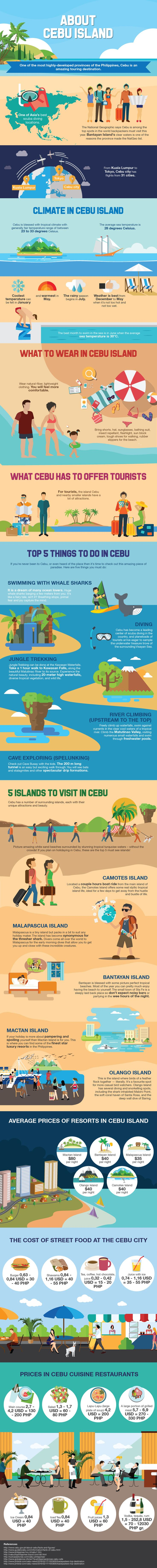 Reasons To Visit Cebu Island