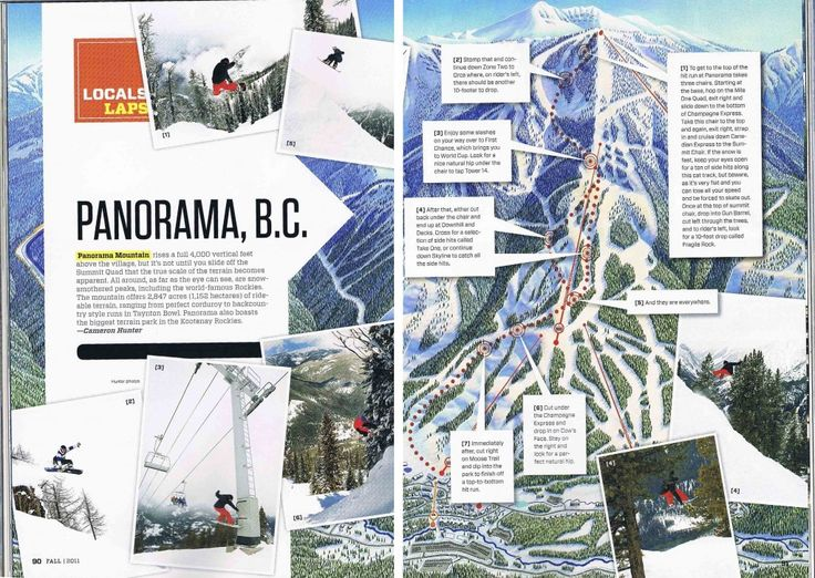 "SBC Resort Guide feature ""Local's Lap"" on Panorama, BC with Ty Weed and Andrew Jackson"