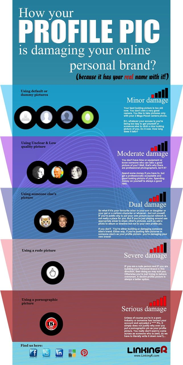 profile pic infographic: come l'immagine del proprio profilo può danneggiare il proprio personal brand