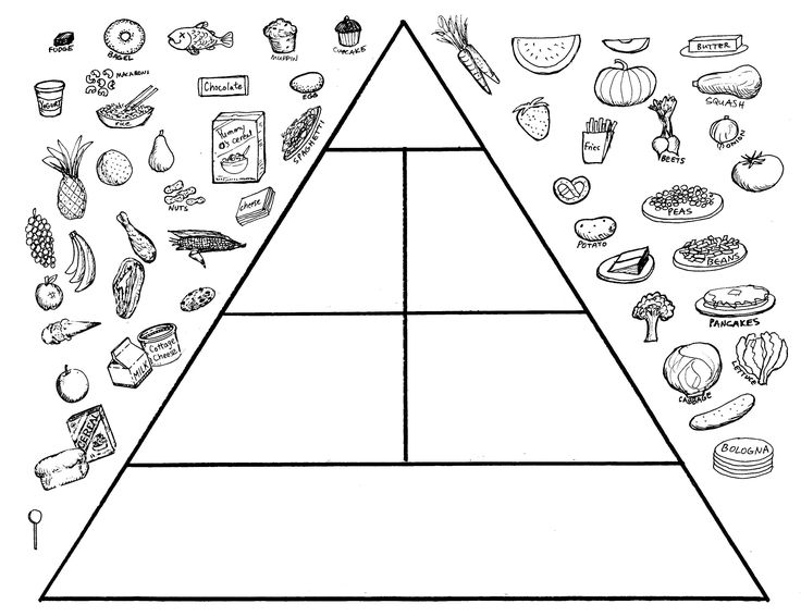 food pyramid for kids to color