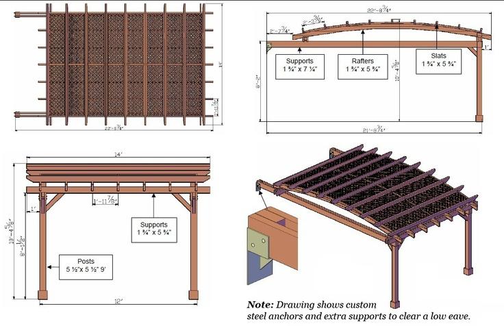 Standard Size Pergola : Garden pergola length ft width