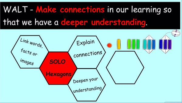 """HaylMc on Twitter: """"L1 of the new term planned - Modelling Solo Hexagons #solotaxonomy @globalsolo @alisonpotts25 @ellienic0 @amp_anna http://t.co/QdYxnci3C8"""""""