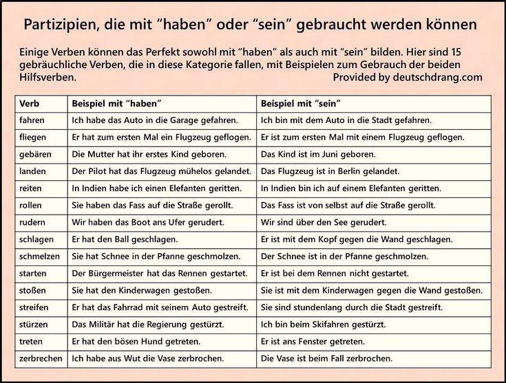 Arbeitsblätter Deutsch Haben Und Sein : Die besten partizip ideen auf pinterest learning