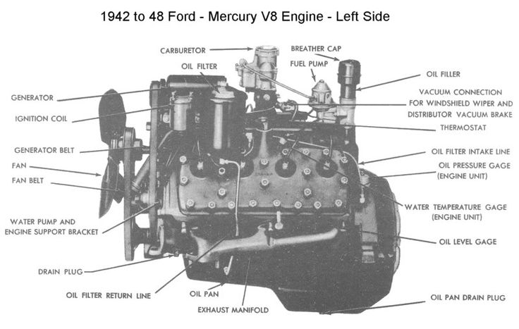 Ford Flathead V8 60 1937 To 1940 60 Hp Small Displacement