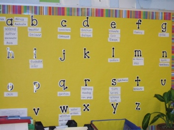 word wallSight Words, Classroom, High Frequency Words, Teaching Sight, Words Wall, Languages Art, Fun Games, Wall Activities, Word Walls