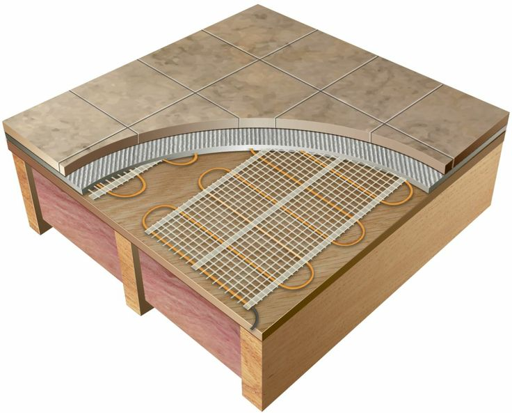 13 best images about thermosoft heated floor products on for House floor heating systems