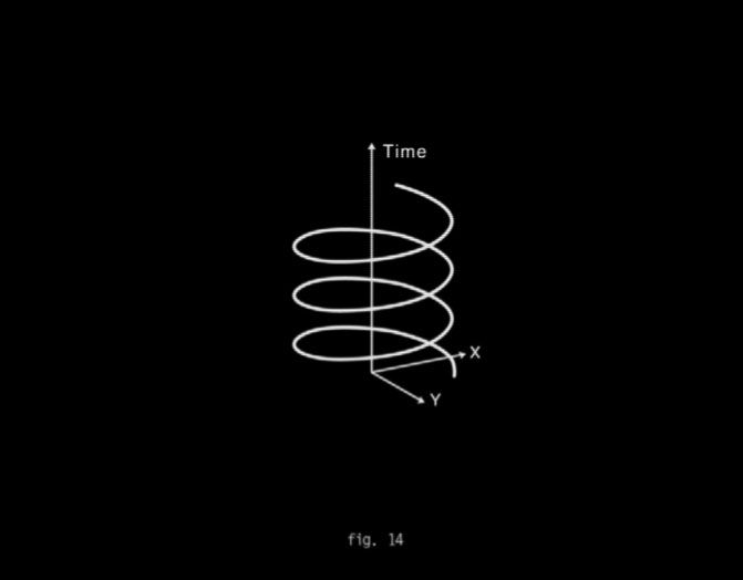 """Schematics: A Love Story in Geometric Diagrams, by Maria Popova - """"The mathematical poetics of time, or what matrices reveal about the matters of the heart."""" (Brain Pickings)"""