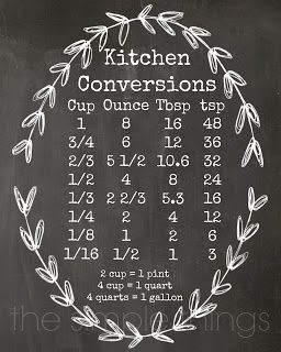 Free Chalkboard Printable - 8x10 Kitchen Conversion Chart from The Simple Things Blog