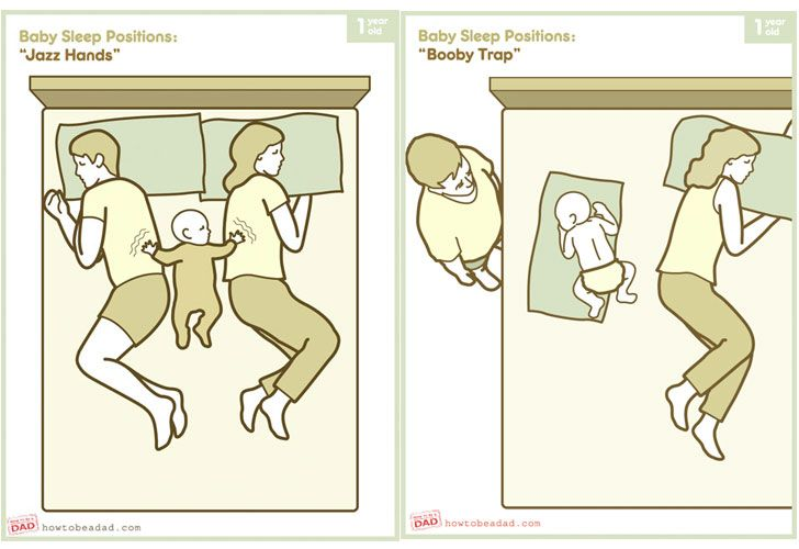 How to Be a Dad Shares Hilarious Co-sleeping Baby Sleep Positions Diagrams